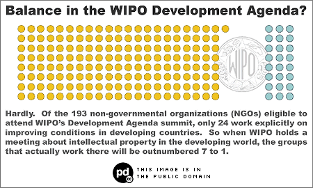 wipo_dev_agenda_2.png
