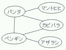seminar0602-yasuda-zu1.png