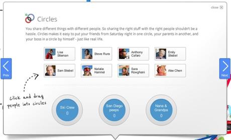 Google+の「Circles」機能。友人らを個別のグループに分けることを可能にする。