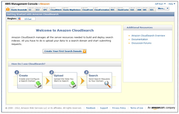 Amazon CloudSearch