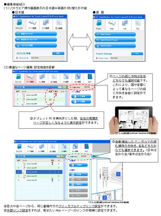 電子書籍の国際規格EPUB3に準拠したオーサリングソフトウエア 「GT-EpubAuthor for Fixed Layout」新発売