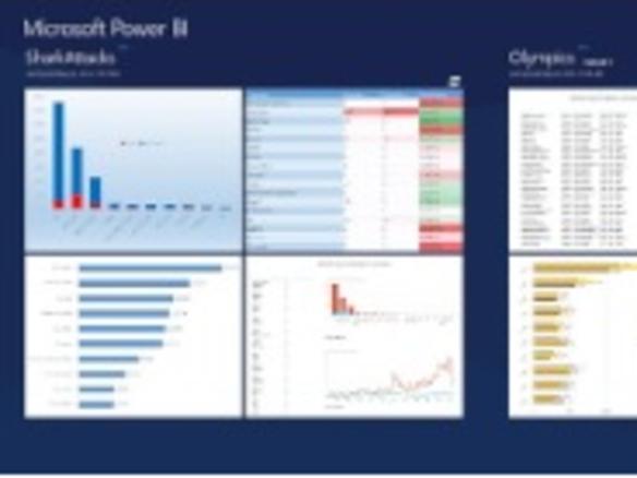 マイクロソフト power bi for office 365 を発表 cnet japan