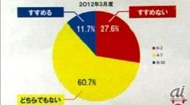 出所: NHK ONLINE クローズアップ現代