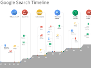google_search_timeline_184x138.png
