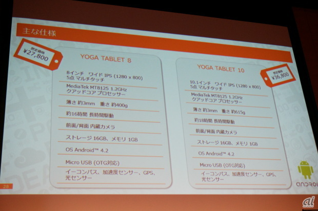 YOGA TABLETのスペック