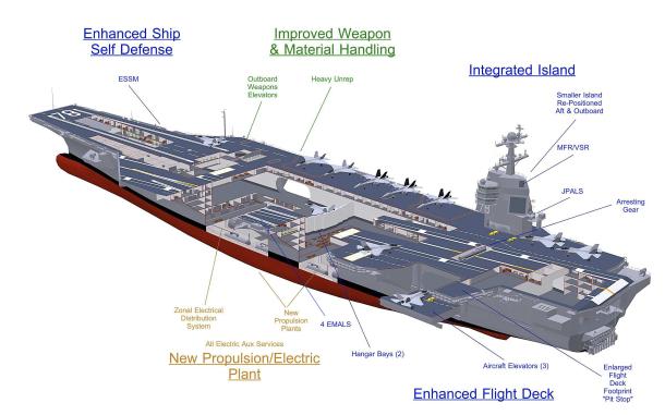 印刷 pdf 印刷 スマホ : 米航空母艦「Gerald R. Ford ...