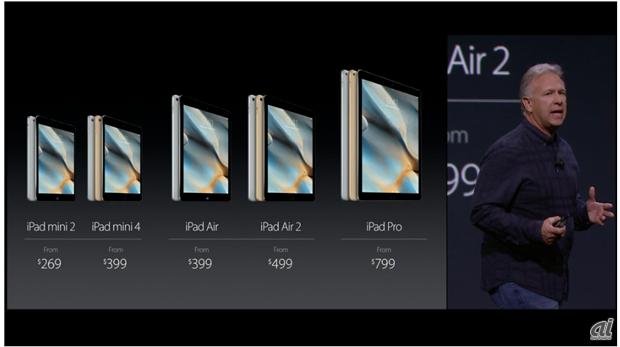 iPadシリーズのラインアップ