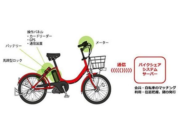 ドコモ、自転車シェアリング相互...
