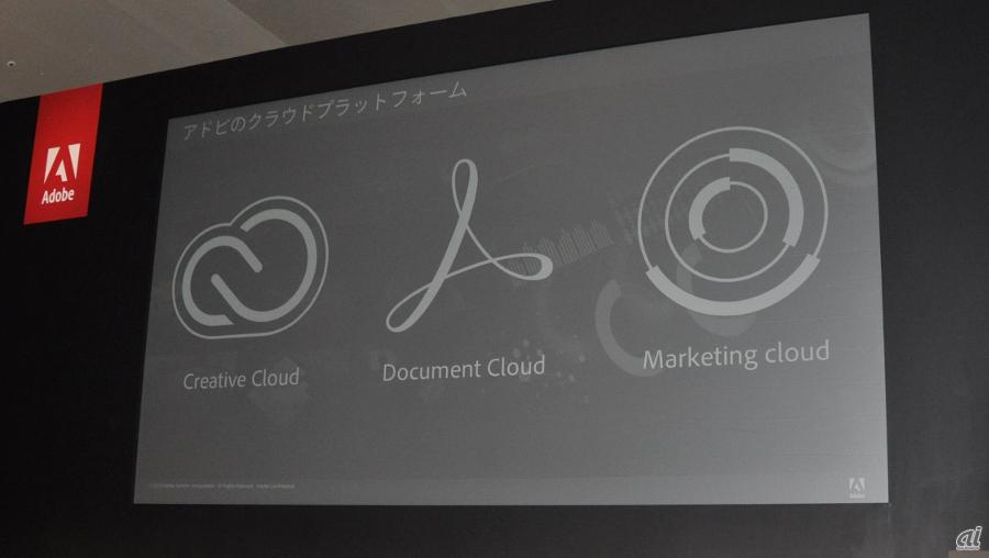 """アドビのクラウドは「Creative Cloud」「Marketing Cloud」「Document Cloud」に大別される。「アドビは""""クリエイティブソフト""""の会社というイメージが強いが、マーケティングやドキュメント管理も強いことを訴求していく」(佐分利氏)という"""