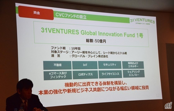 「31VENTURES Global Innovation Fund 1号」の概要