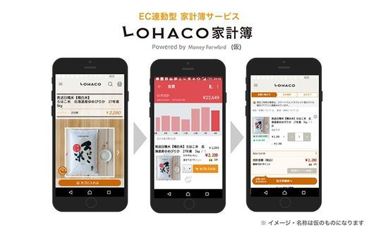 「LOHACO家計簿 powered by Moneyforward」(仮称)