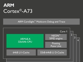 ARM、10nm「Cortex-A73」SoCと新型「Mali」GPUを発表