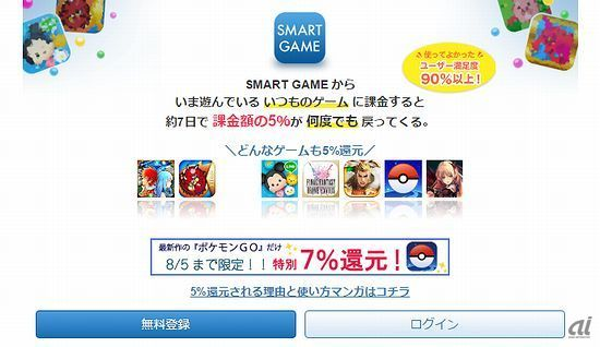 「SMART GAME」