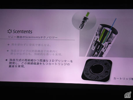 Scententsの構造