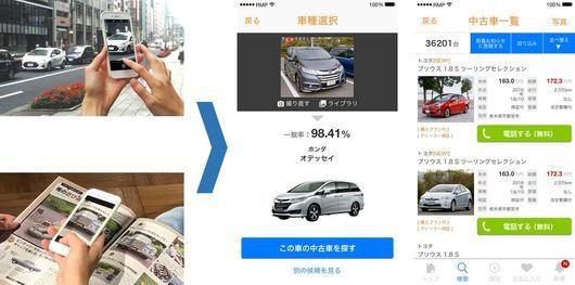 アプリで簡単に車種検索「気になるあの車」の名前を瞬時に検索可能に