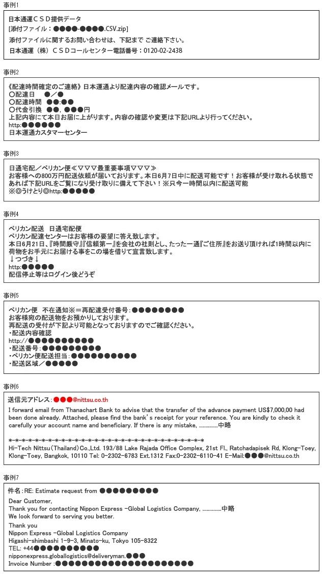 日本 郵便 再 配達 センター メール