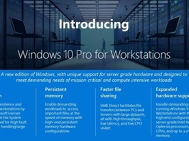MS、「Windows 10 Pro for Workstations」発表--今秋リリース