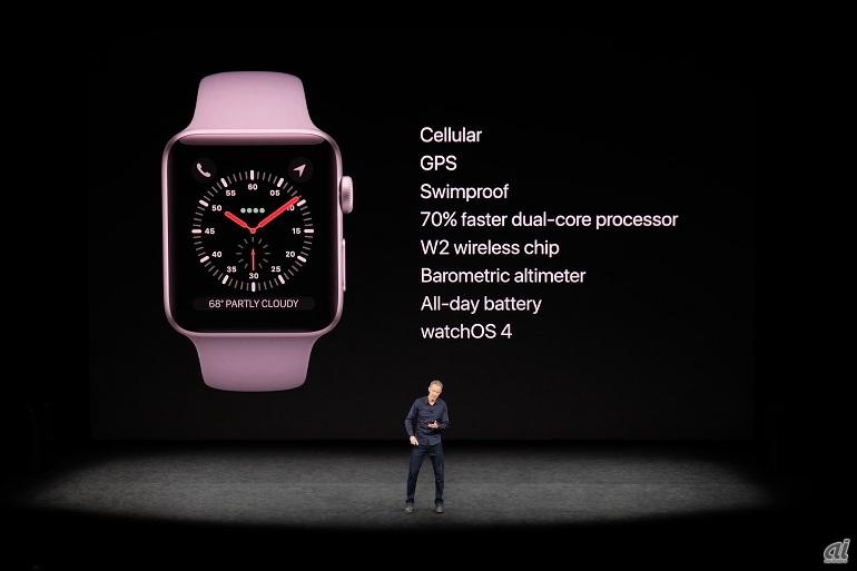 Apple Watch Series 3の主な機能