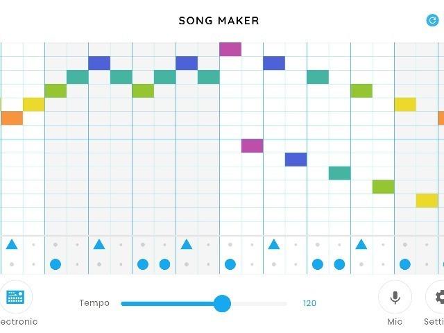 ラボ クローム ミュージック 音楽教育に! Google新感覚コンテンツ「Chrome