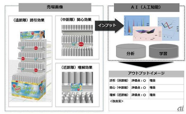 大日本印刷サービスのイメージ