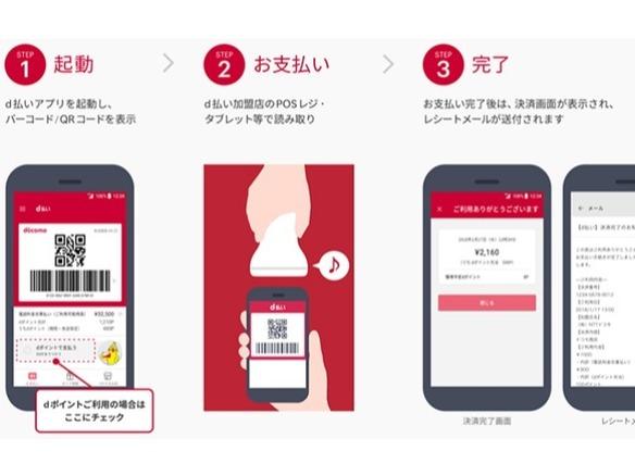 料金 携帯 電話