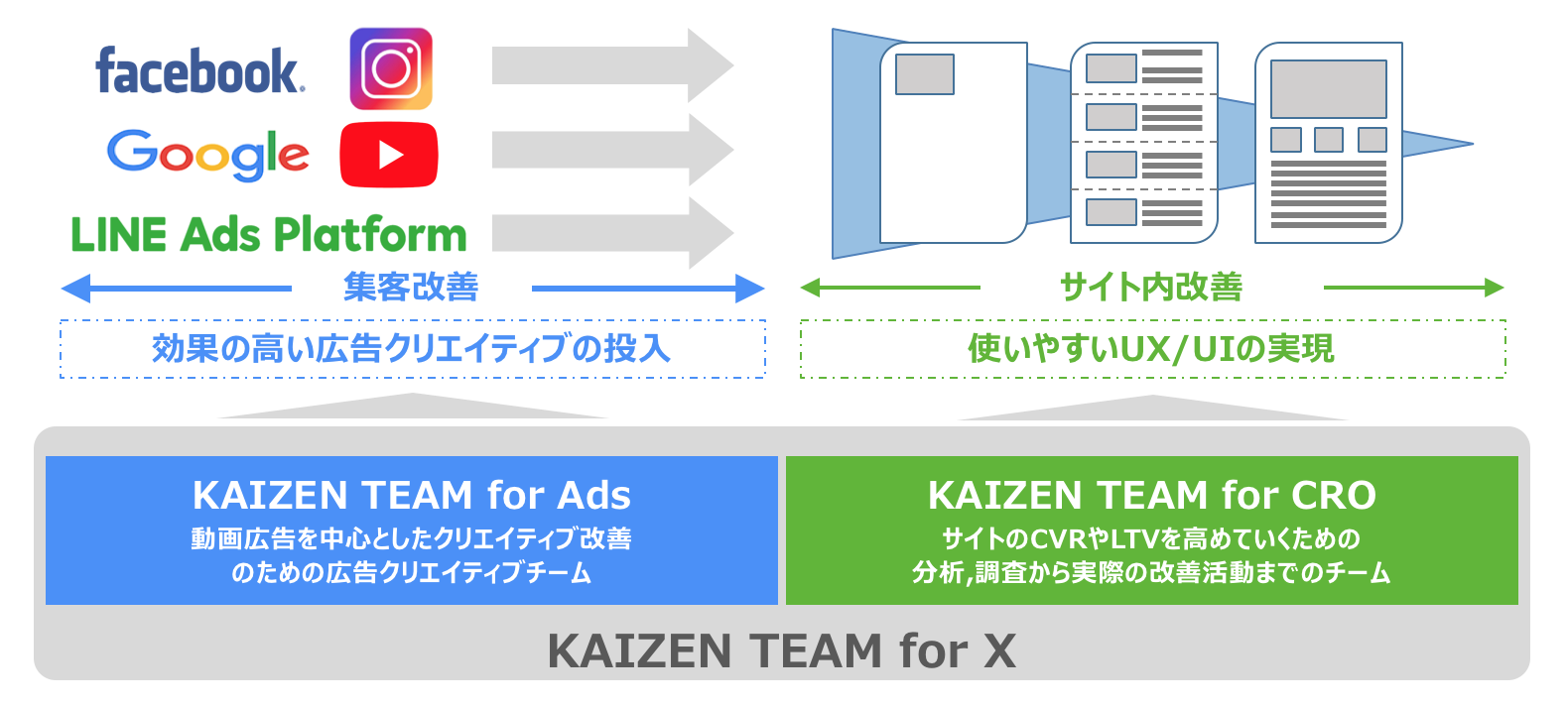 kaizen ad
