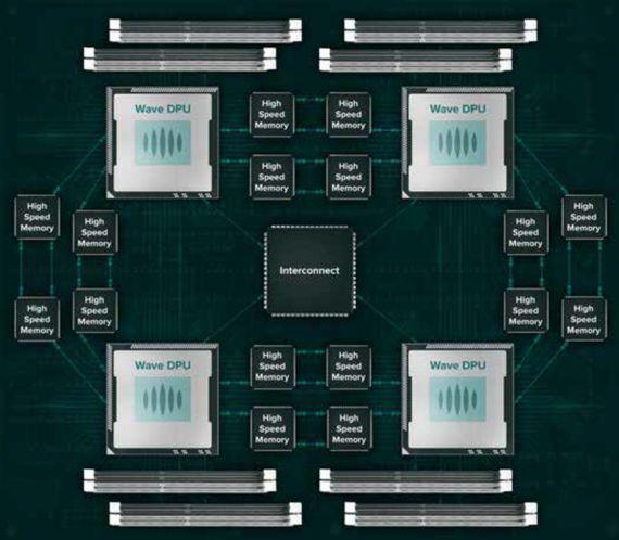 プロセッサ老舗のmips aiチップ新興企業のwaveが買収 cnet japan