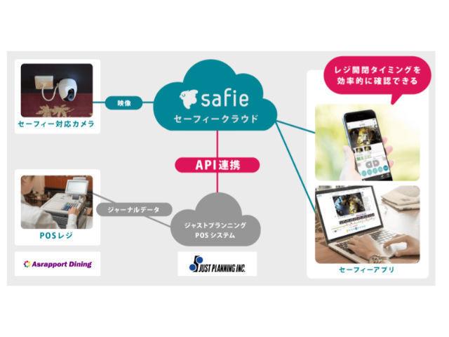 セーフィー、POSレジ連携できるクラウド録画サービススタート