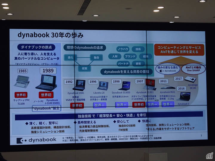 dynabook 30年の歩み