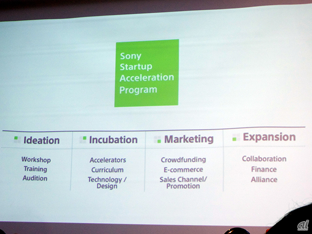「Sony Startup Acceleration Program(SSAP)」の概要