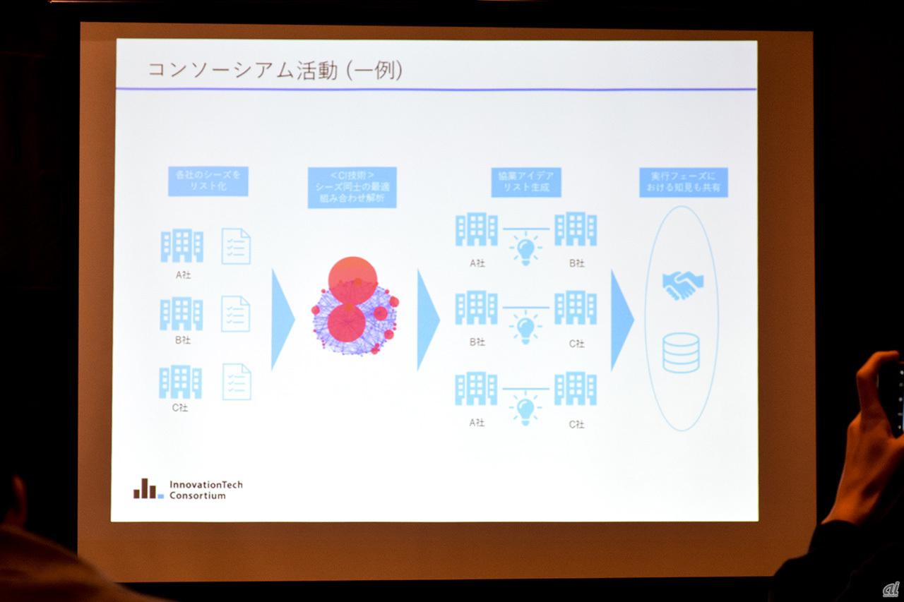 https://japan.cnet.com/storage/2019/04/16/8bf44576c7eabdcbcf122837d739496a/190415_int_003.jpg