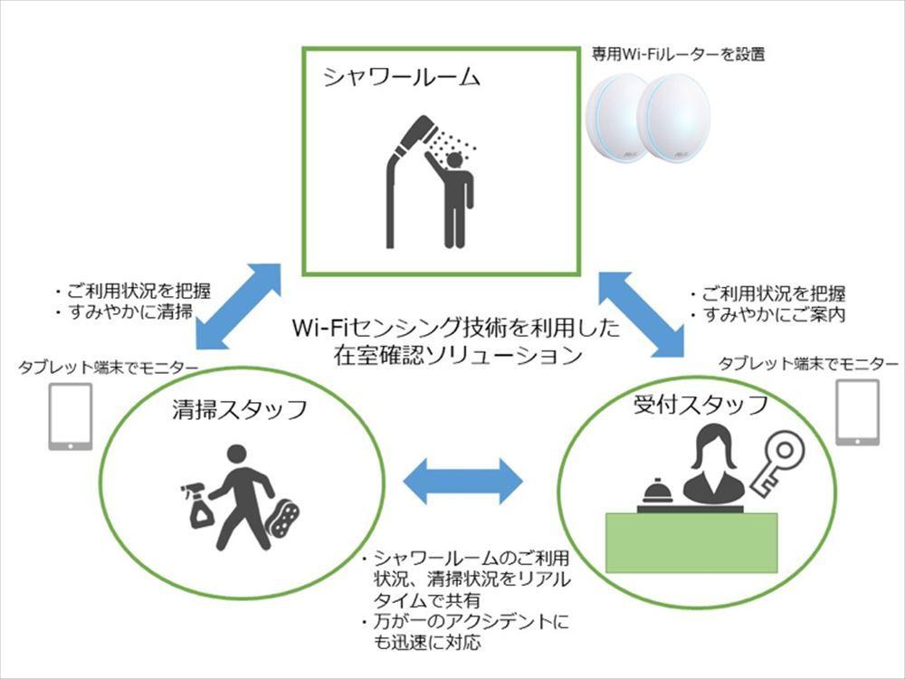 https://japan.cnet.com/storage/2019/06/11/421f0592fdbfaec1e6dcc8af836a3dbb/main_R.jpg