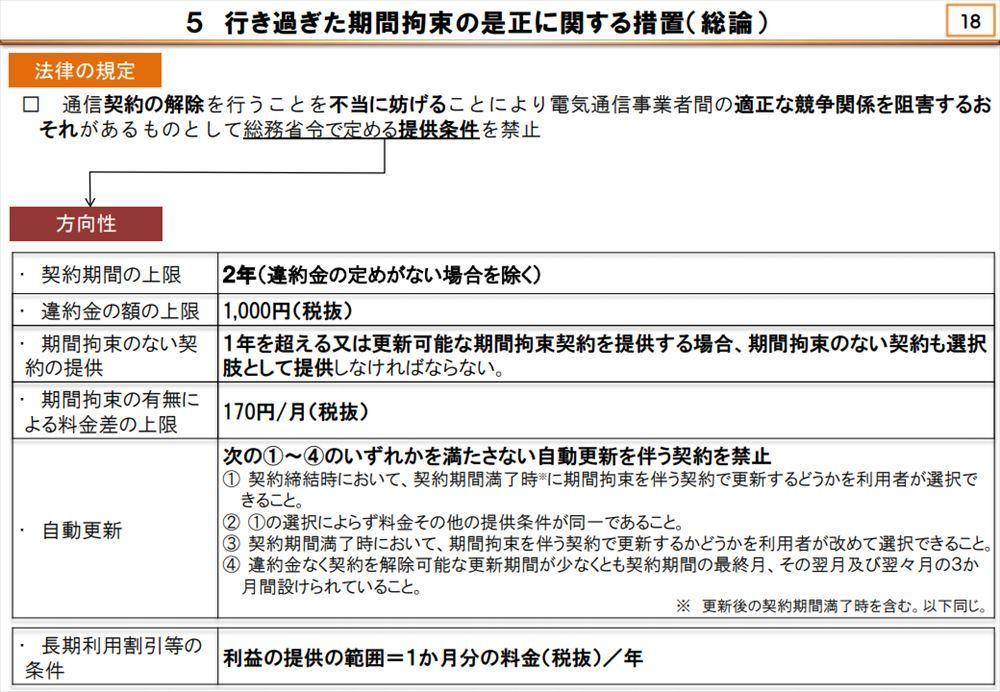 総務省が打ち出した「違約金1000円」案に潜む矛盾と問題点
