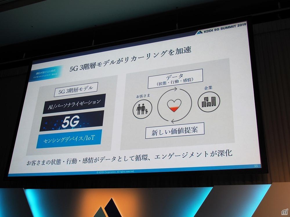"""KDDI高橋社長が「5G SUMMIT」で語ったこと−−通信ではなく""""循環""""をビジネスに"""