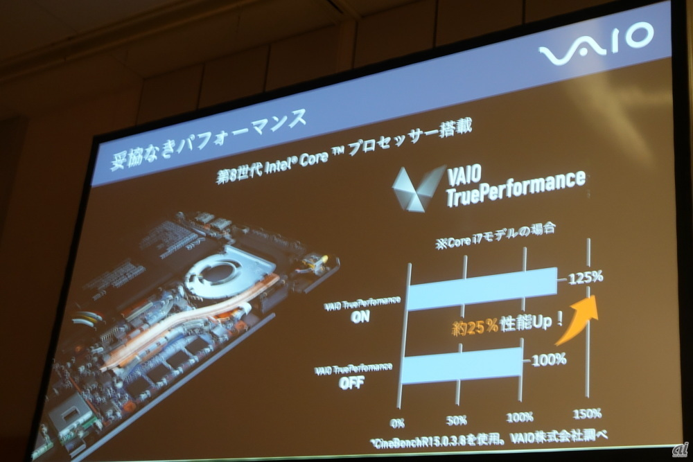 VAIO TruePerformanceによる違い