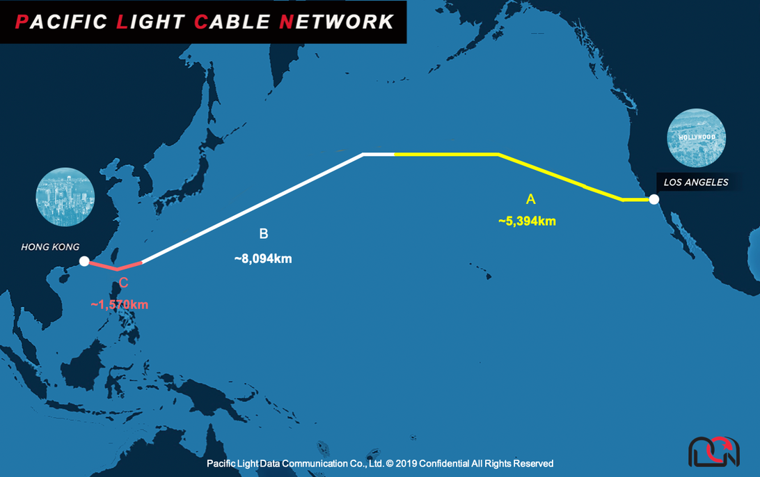 Pacific Light Cable Network(PLCN)