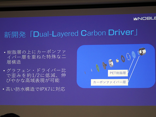 「Dual-layered Carbon Driver(D.L.C. Driver)」の構造