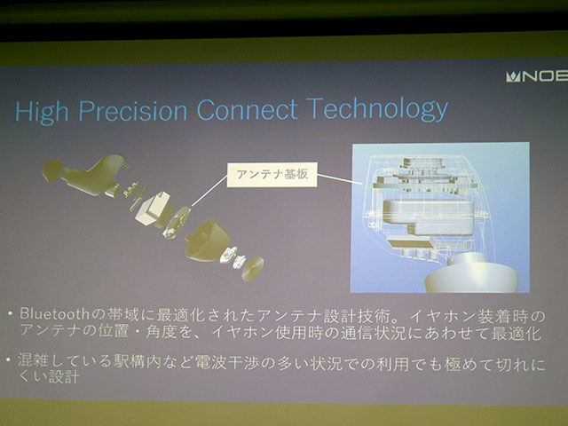 「High Precision Connect Technology」