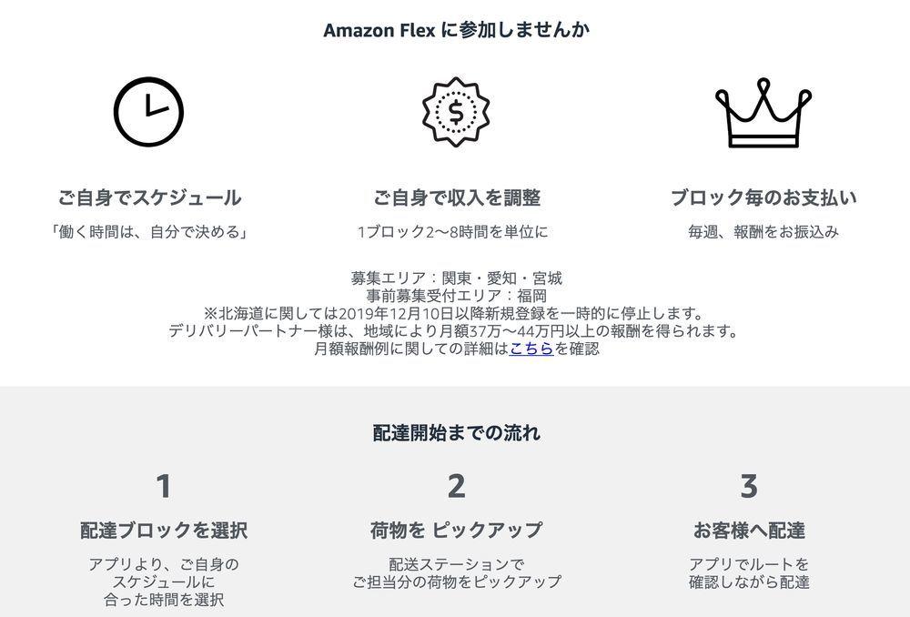 Amazon Flexのサービス内容