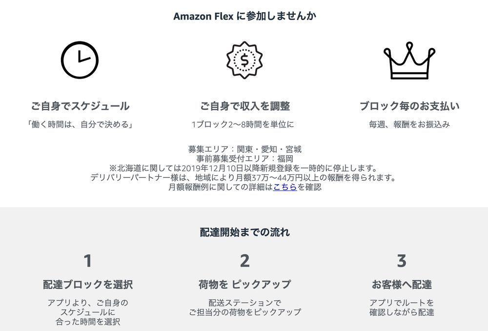 Amazon Flex services