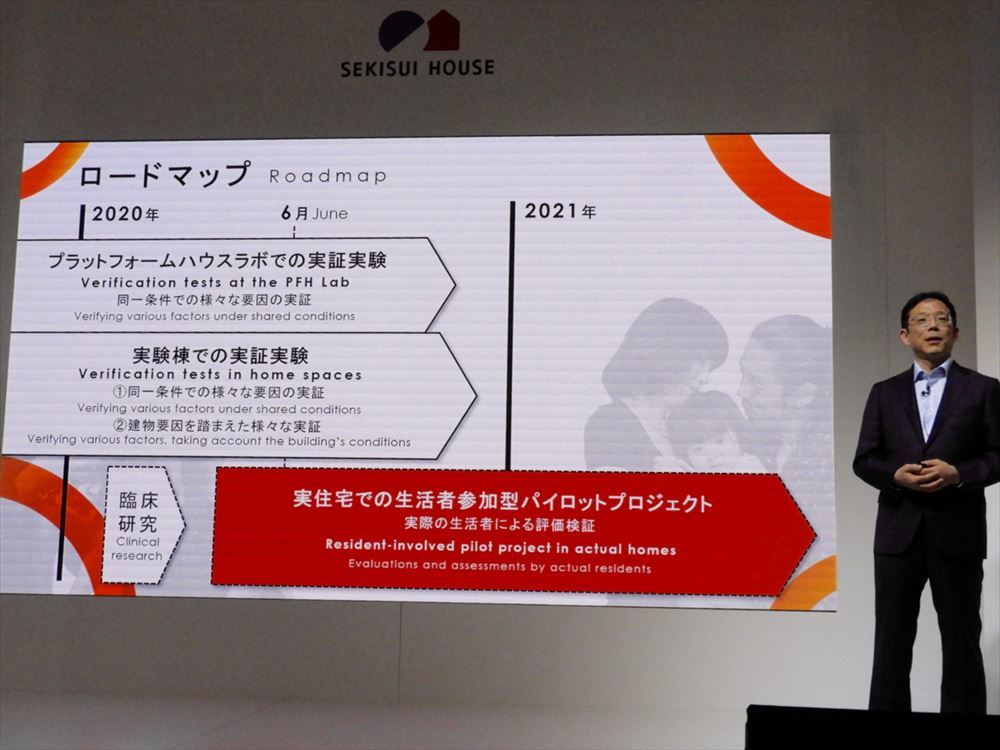 Masayoshi Ishii, Director of Sekisui House Platform House Promotion Department, explaining the roadmap