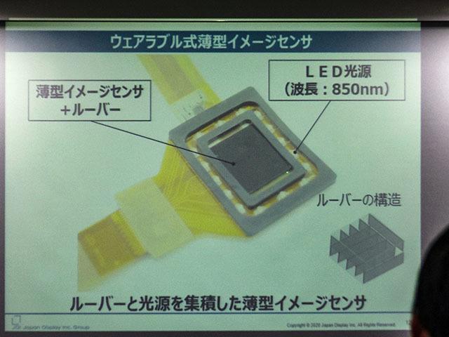 Wearable thin image sensor