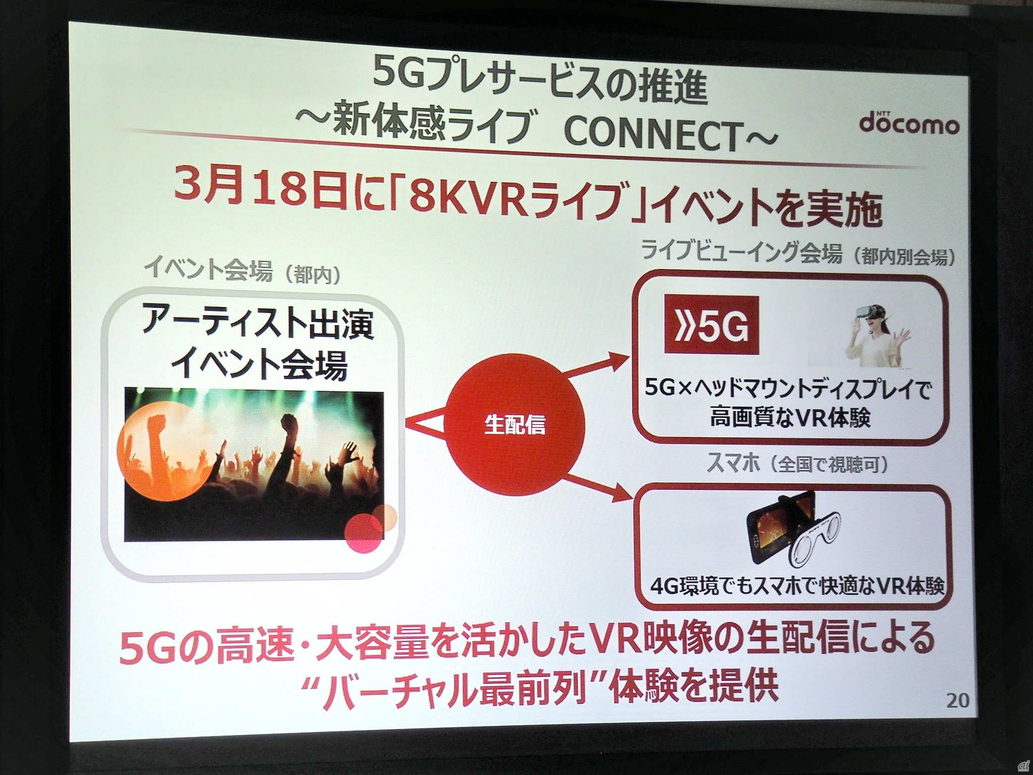 There is no specific schedule or content for the launch of 5G services in the spring of 2020. Live viewing of 8KVR utilizing 5G to be implemented on March 18, 2020, it is not decided at this stage whether it will be implemented as pre-service or official service