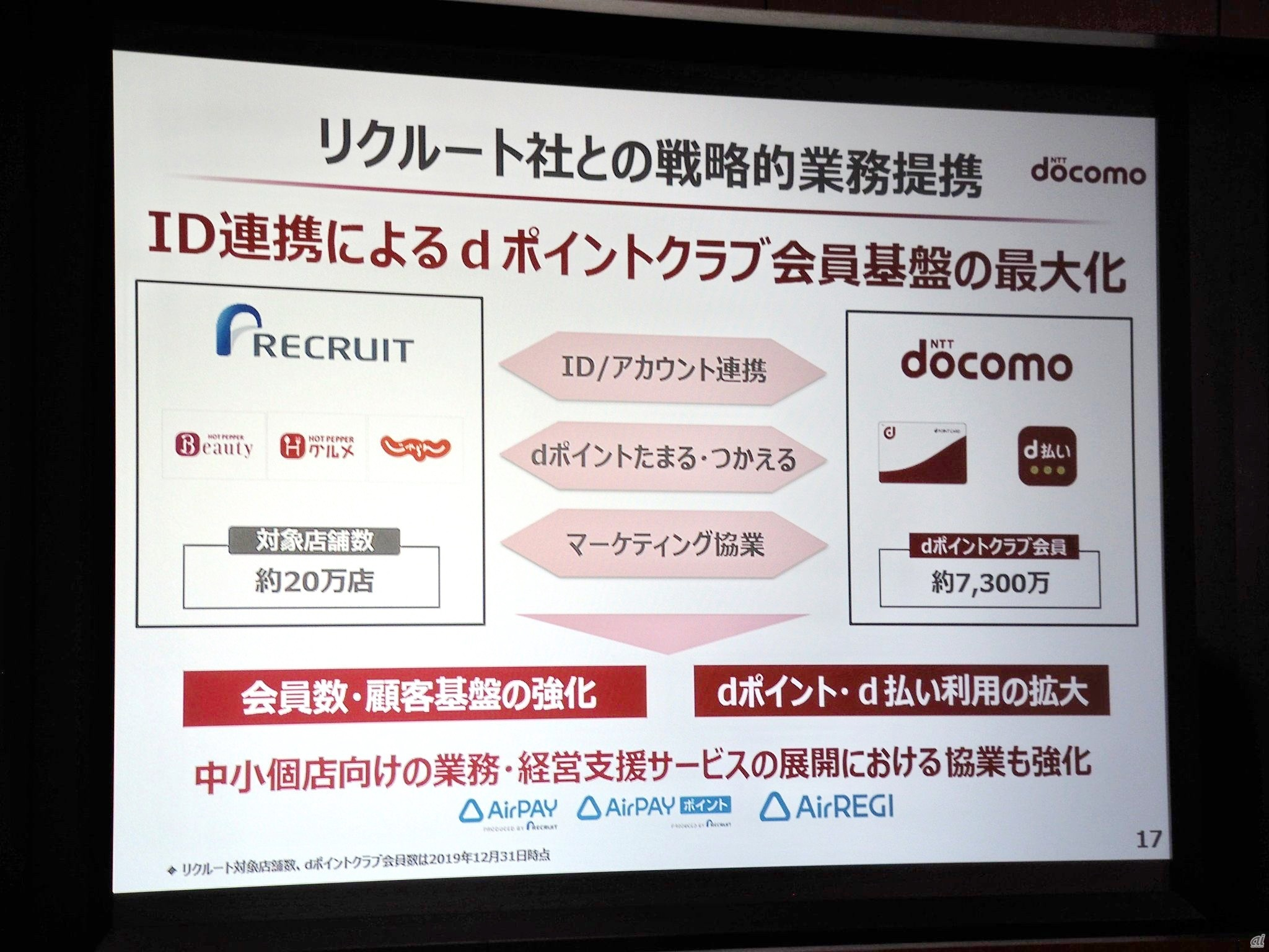 """DoCoMo has announced a partnership with Recruit, which has been focusing on Ponta. Recruit services such as """"Jalan"""" will also be able to use d points"""