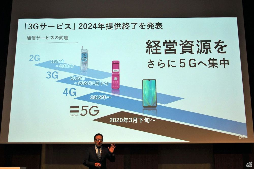 While terminating the 3G service in 2024, the 5G service will reveal the end of March 2020. It seems that the rate plan is considering one with unlimited traffic