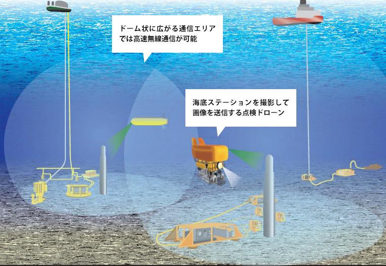 Can be used in deep seas [Source: Shimadzu]