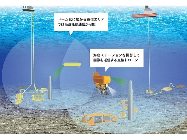 Photo of Shimadzu launches small laser optical modem that delivers over 95 Mbps underwater-can be used at a depth of 3500 m