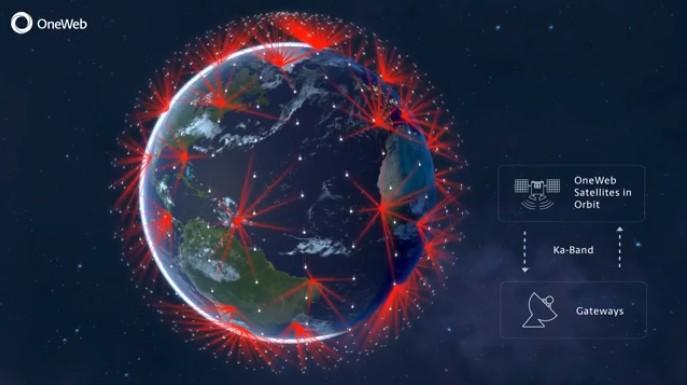 Satellite Constellation OneWeb is Chapter 11 [Source: OneWeb / YouTube]