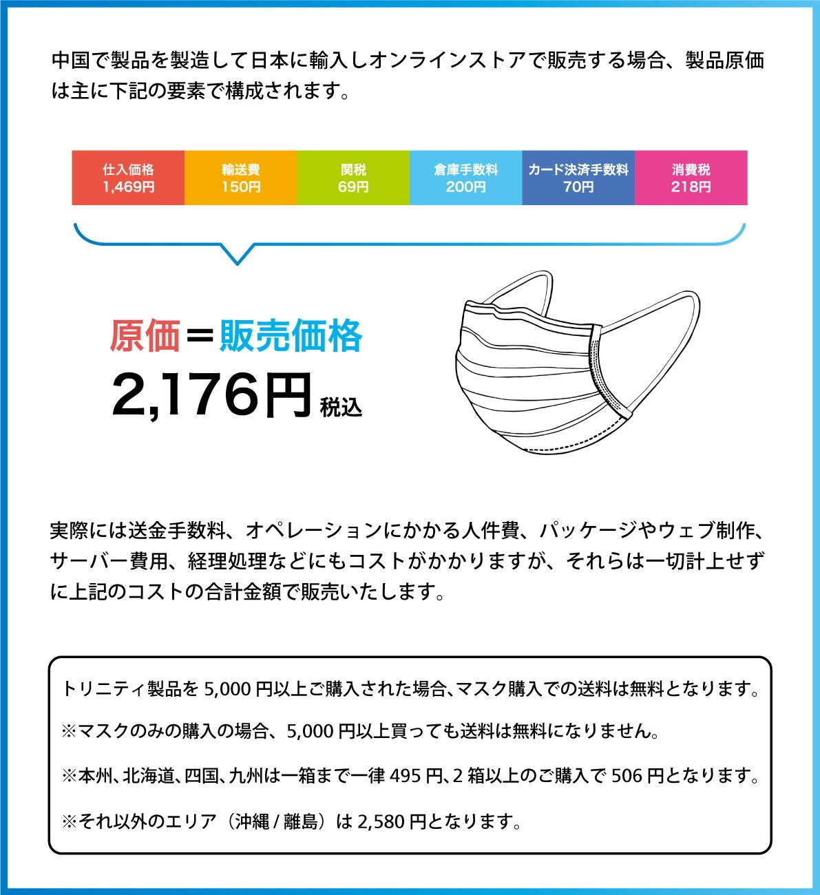 マスクの販売価格の構成