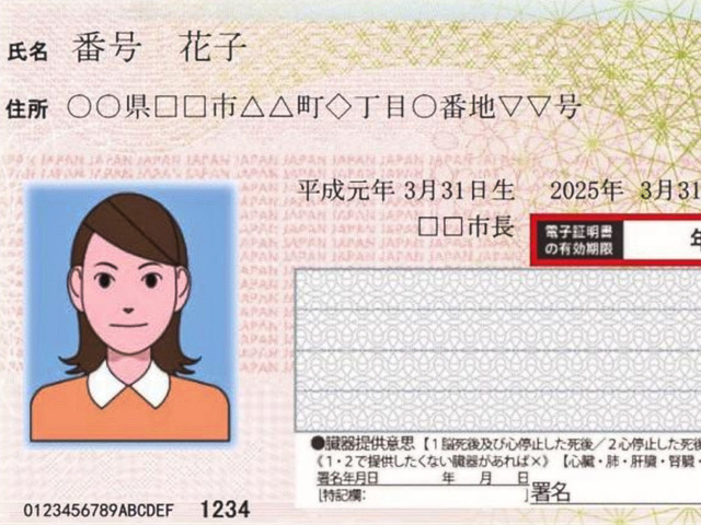 "Photo of Be careful not to forget your password when applying online for ""100,000 yen benefits""-unlocked only at the government office"